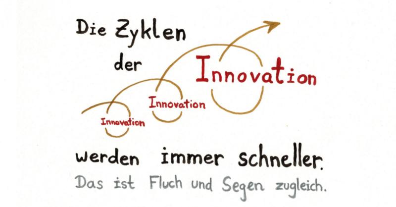 Die Zyklen der Innovation werden immer schneller.