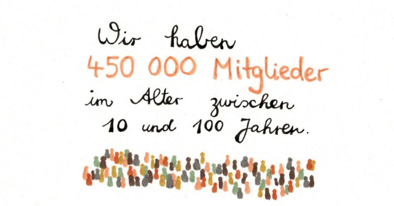 Wir haben 450000 Mitglieder zwischen zehn und hundert Jahren.