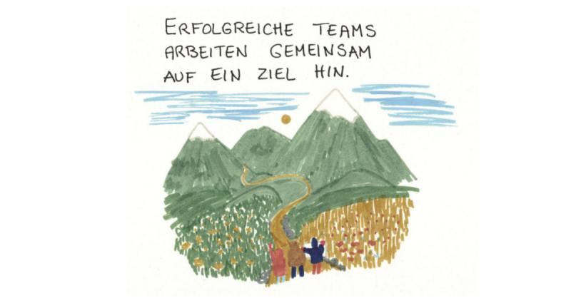 Erfolgreiche Teams arbeiten gemeinsam auf ein Ziel hin.