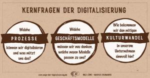 Kernfrage der Digitalisierung welche Prozesse koennen wir digitalisieren und was nuetzt das?, welche Geschaeftsmoedelle muessen wir denken, welche neues Modelle passen zu uns, wie bekomme wir den noetigen Kulturwandel in unserem Unternehmen sinnvollen